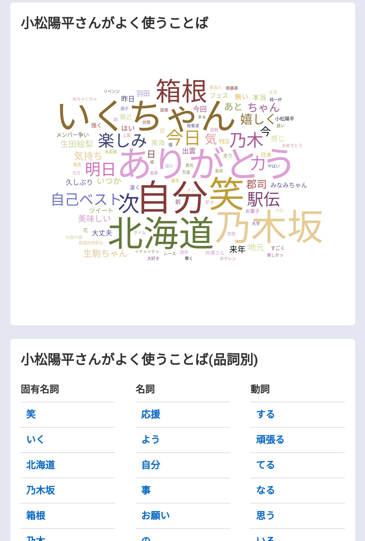 小松陽平 生田絵梨花3