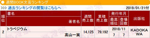 乃木坂46高山一実のデビュー小説『トラペジウム』が4万部の追加重版決定!累計発行17.4万部に