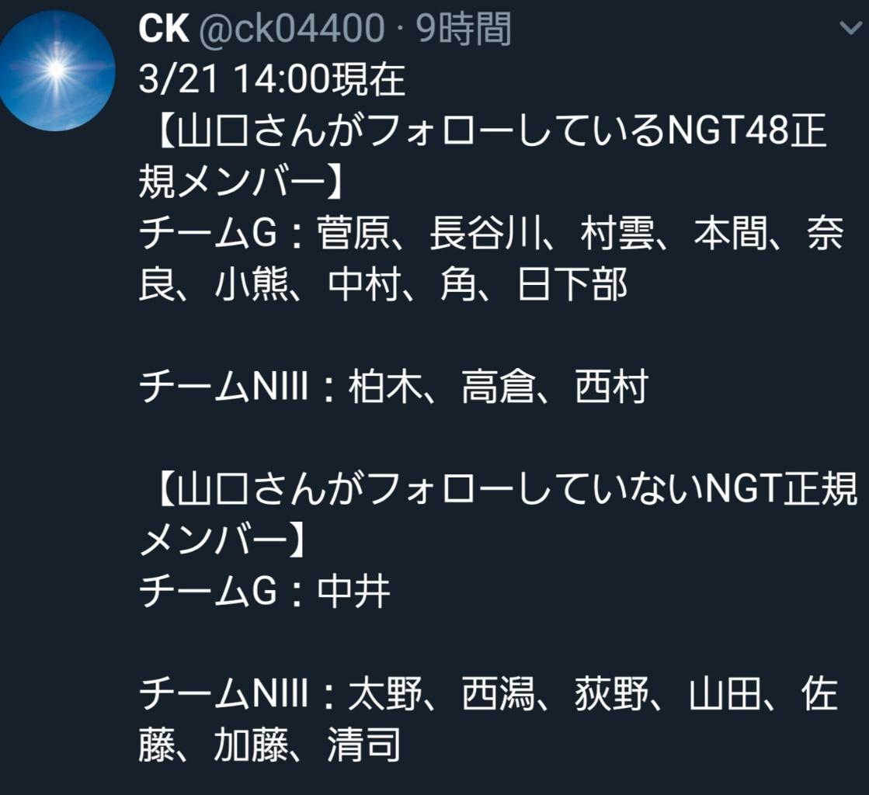 山口真帆がフォローしているNGT48正規メンバー
