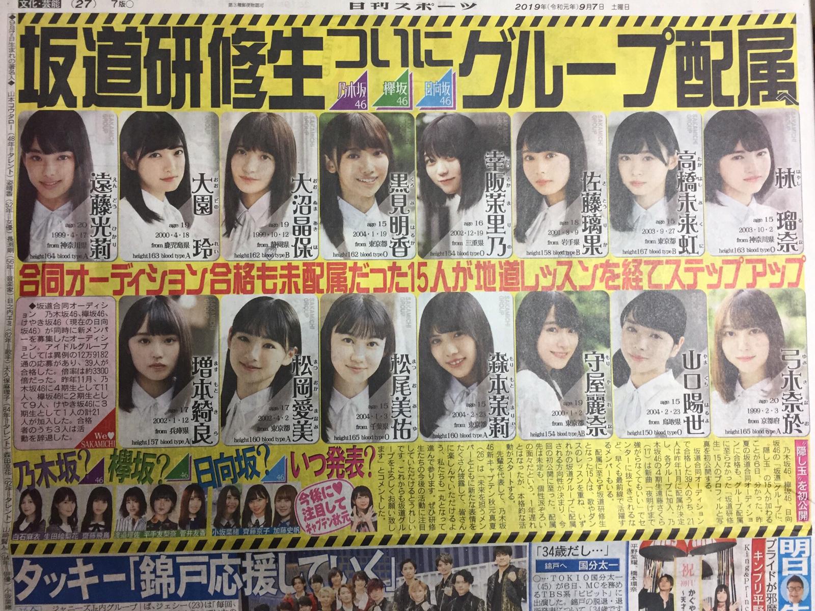 坂道研修生15人のプロフィールと写真