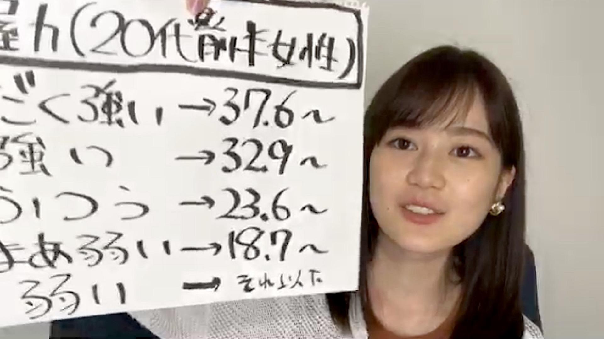 のぎおび⊿】生田絵梨花、握力測定で40kg超え「元々13kgだったりする」 - 乃木坂46通信