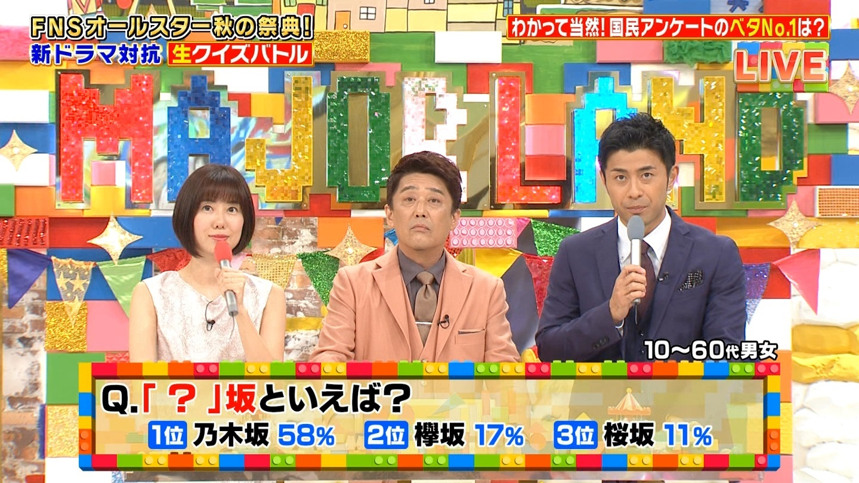 「?」坂といえば?→1位乃木坂58%、2位欅坂17%、3位桜坂11%