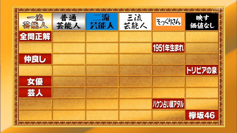 芸能人格付けチェック2019 欅坂46「映す価値無し」
