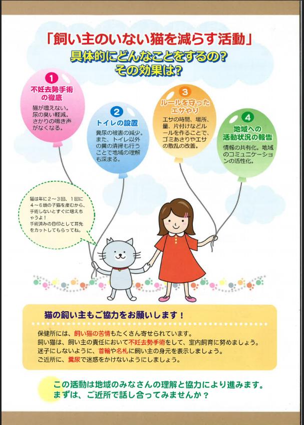 岡山市チラシ 地域猫活動どんな活動なの