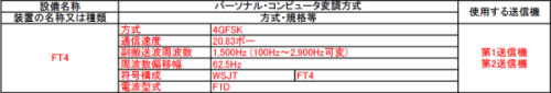 FT4諸元