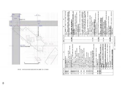 dow-190727-R1180-gennsetsu-shiryo_ページ_8