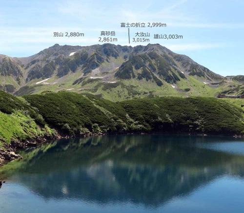 190811立山連峰