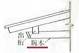 建築大辞典 腕木 説明図版