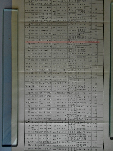 函館海産商業界案内 海産商の一覧 田中商店