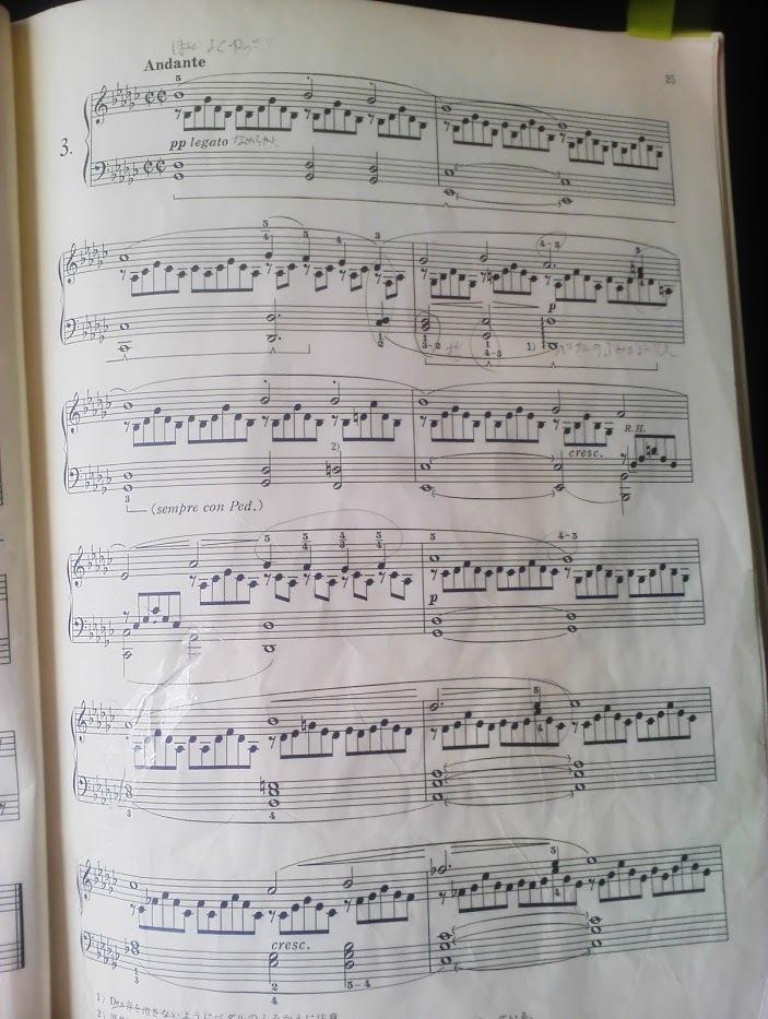 シューベルト即興曲op90:3楽譜