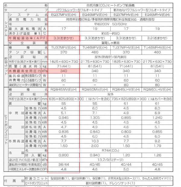 EQ37MFV_ダイキン_エコキュート_仕様