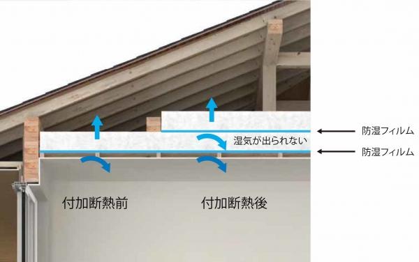 付加断熱イメージ_図解