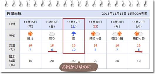 天気予報15日以降