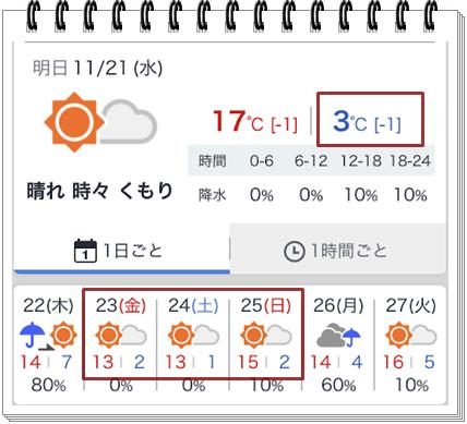 11月20日天気予報