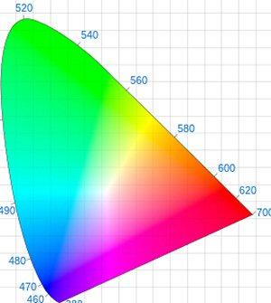 04b 300 xyz color