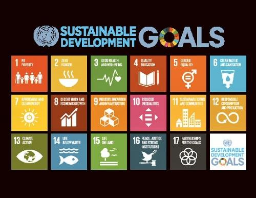 03b 700 17 SDGs Sustainable Developement Goals