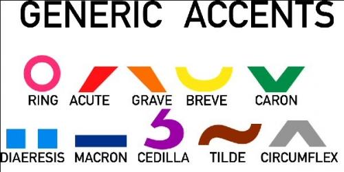 03ca 600 generic accents