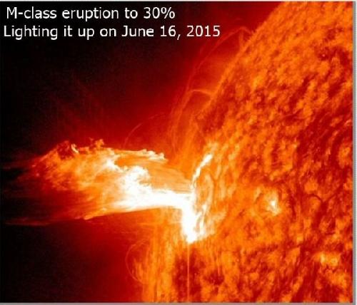 09a 600 active sunspot eruption