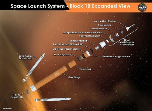09b 700 space launch system
