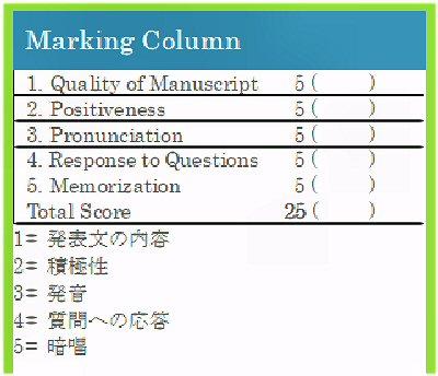 04b 400 2019 SSC Marking in Certificate