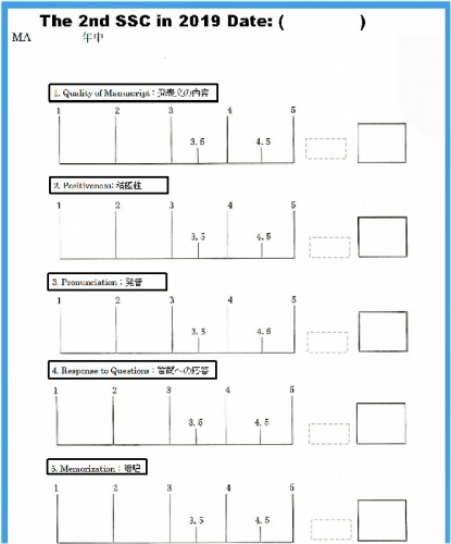 04c 700 2019 SSC Check sheet