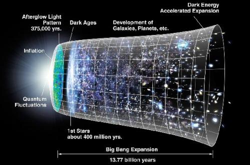 03bc 600 Big Bang