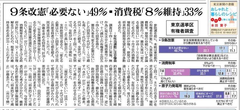 東京新聞20190717朝刊
