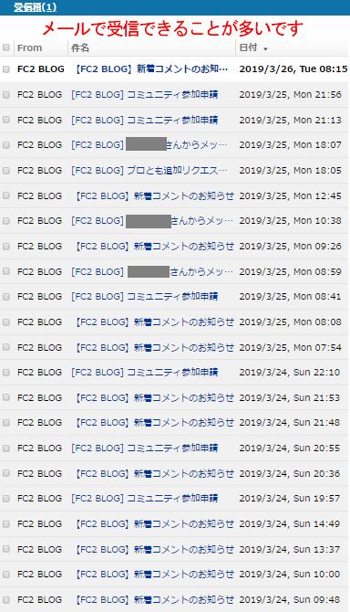 FC2ブログ基本