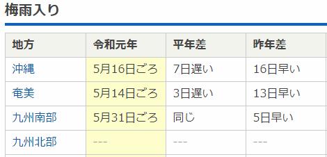 tsuyu2019.png