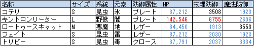 20190413_TOS_009_バリンウェル85
