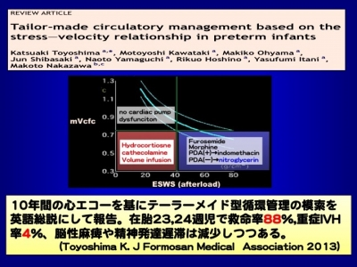 Stress-Velocity関係