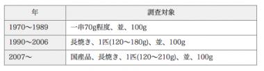 uchigohan20190714-4.jpg