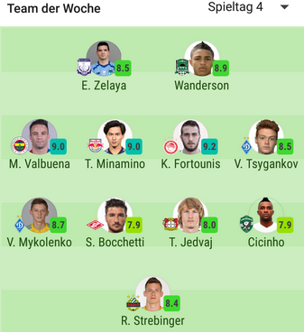 Sofascore Europa League Group Stages Best XI minamino