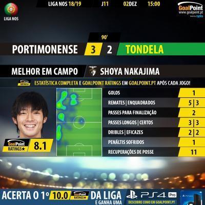 Portimonense 3-1 Tondela Shoya Nakajima goal