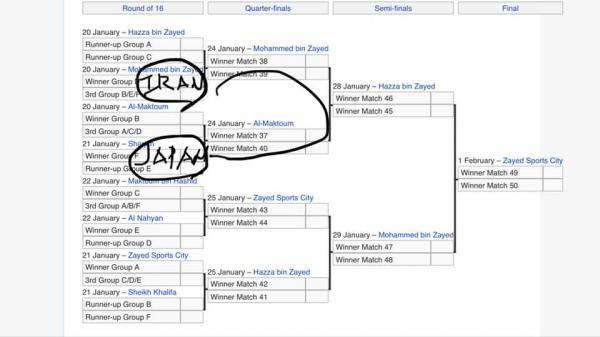 Japan and Iran will meet at semi final AsianCup2019