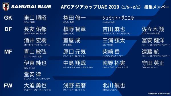 2019 Asian Cup squad already announced for Japan