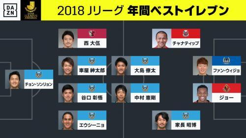 Thailand star, Chanathip Songkrasin has been named in the JLeague Team of the Year 2018