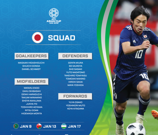 Japan squad for the AsianCup2019