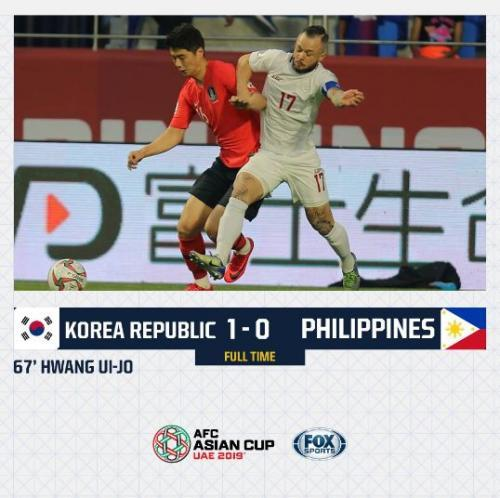 Korea Republic 1-0 Phillipines [AFC Asian Cup]