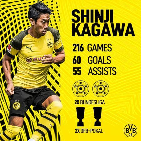 Kgawa 216 Games, 60 Goals and 55 Assists