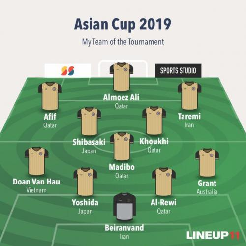 MY team of the tournament asian cup 2019