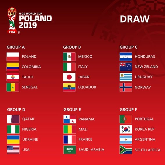 2019 FIFA U-20 World Cup Draw