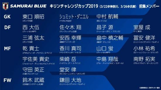 Japans squad for Colombia Bolivia friendlies