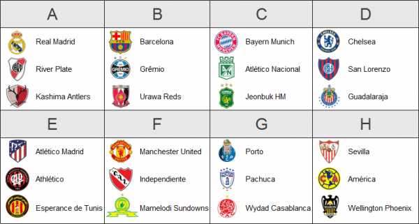 That is how the new Club World Cup will look like