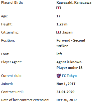 kubo takefusa transfermarkt Contract with fc tokyo