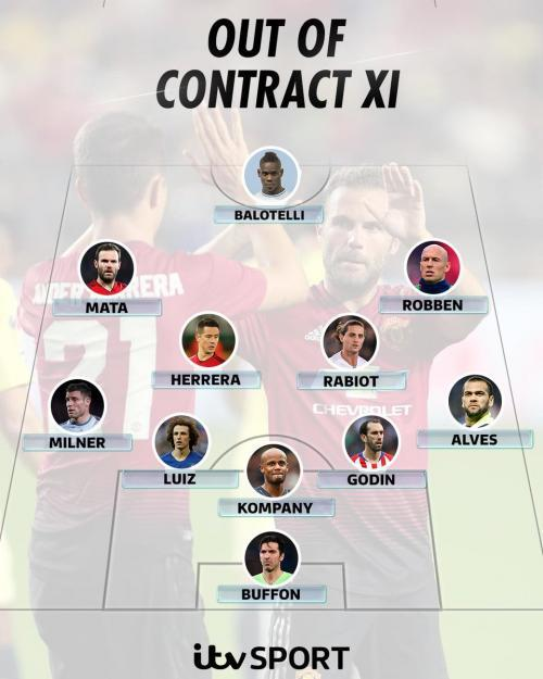 Out of contract XI from the top six leagues ITV 2019