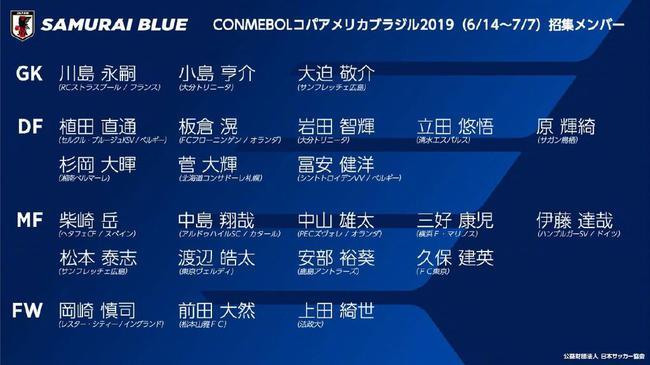 Japans 23-man Copa America squad