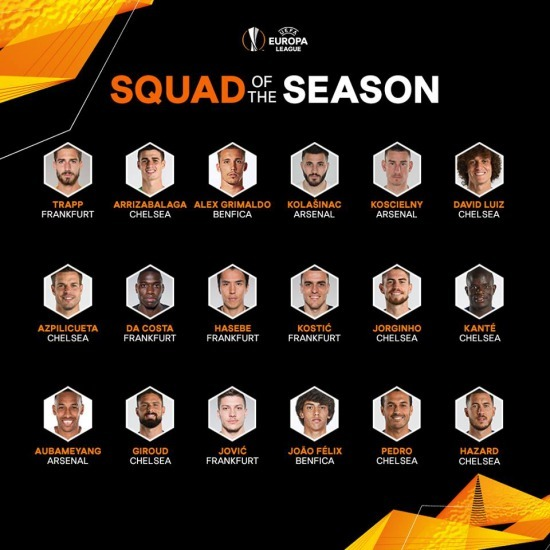 UEL Squad of the Season 2018_19 Hasebe Makoto