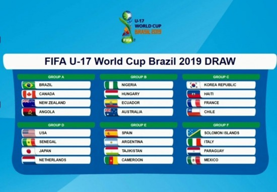 U-17 World Cup draw 2019