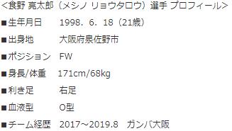 Ryotaro Meshino profile